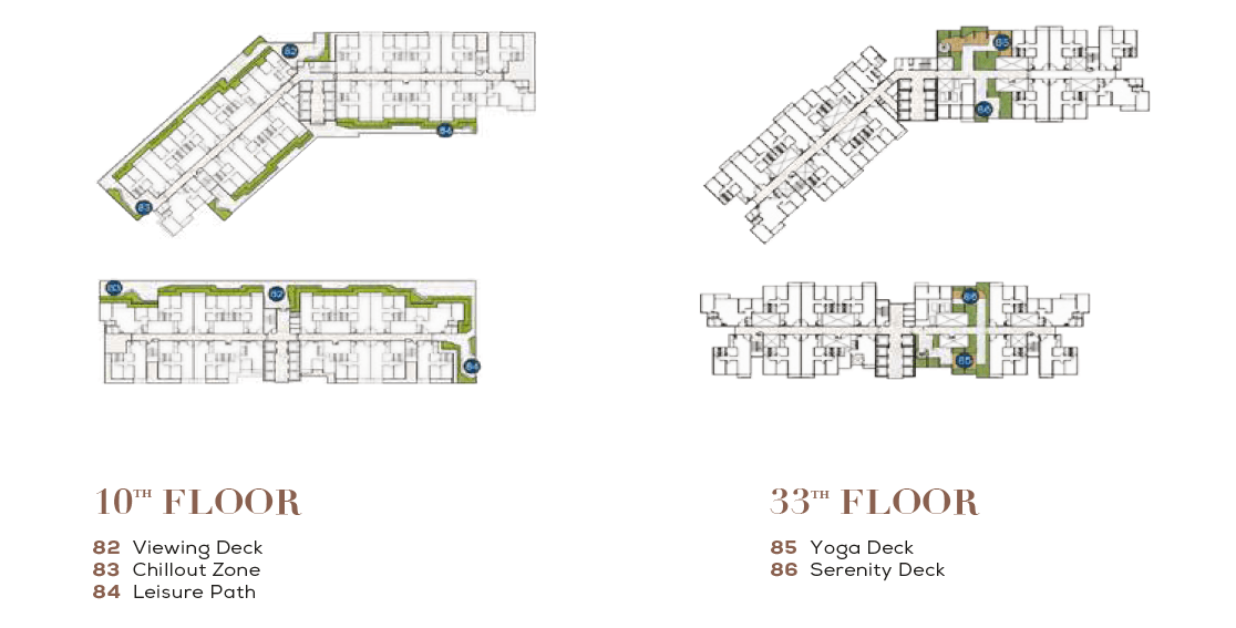 Residensi Bintang Bukit Jalil Facilities Plan 10th & 3rd Floor