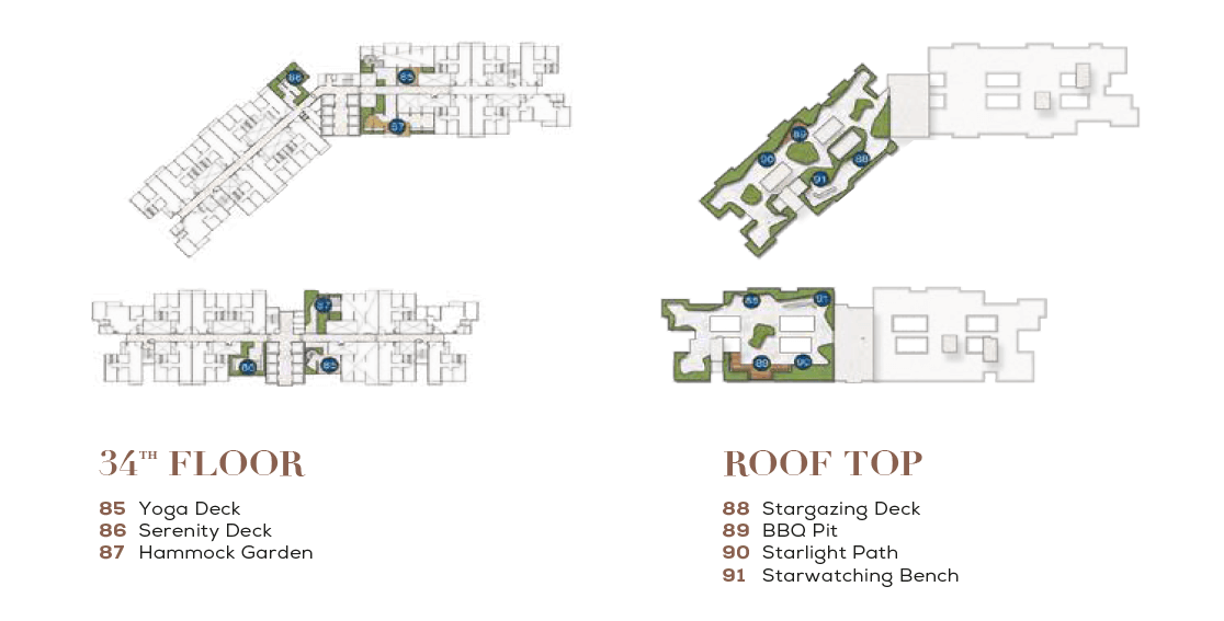 Residensi Bintang Bukit Jalil Facilities Plan 34th Floor & Roof Top
